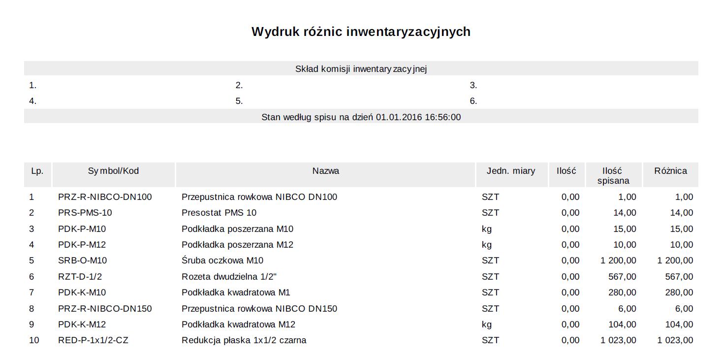 arkusz_roznic_inwentaryzacyjnych